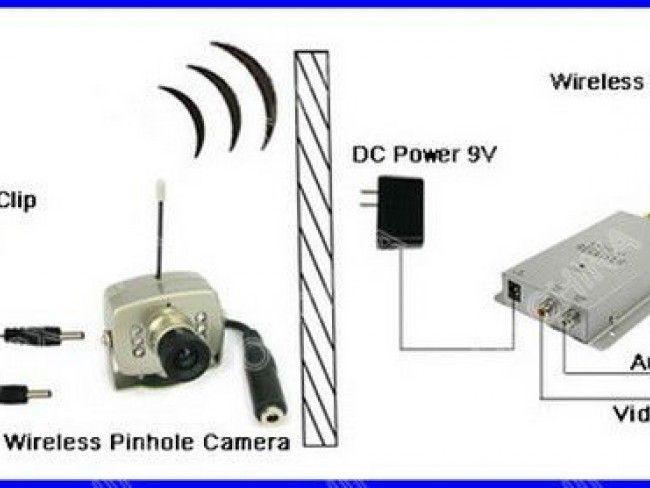 Компактна безжична камера за охрана и дневно/нощно видео наблюдение със звук, 208C KIT