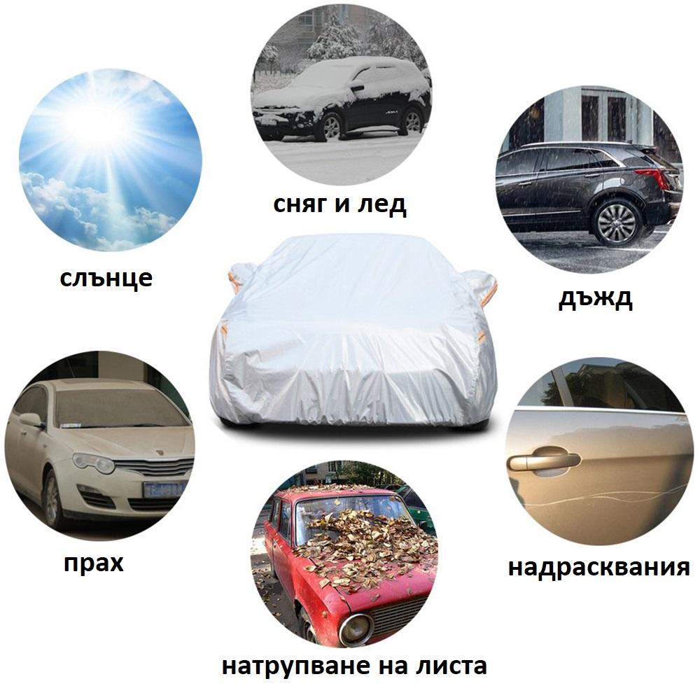 ТОП: авто покривало за кола размер XL, 533 x 183 x 122 см, джобове за огледала, ватирано