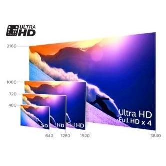 Ултра тънък 4К ANDROID SMART LED телевизор PHILIPS 55PUS6412 55 инча/ 139 см ULTRA HD