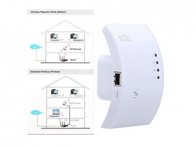 RAINBOW WiFi REPEATER-мощен безжичен усилвател, разширител, дупликатор на всяка WiFi мрежа