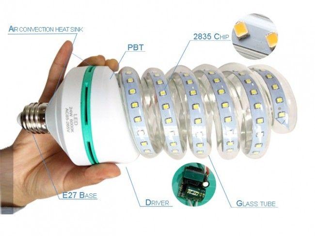 САМО тук и СЕГА супер мощна LED крушка 30W за 9.99 лв - ТОПЛА ИЛИ СТУДЕНА