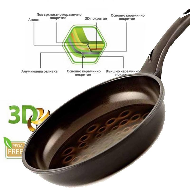 Висок клас корейски 7-слоен керамичен тиган REIN PERFECT Ф20 см.