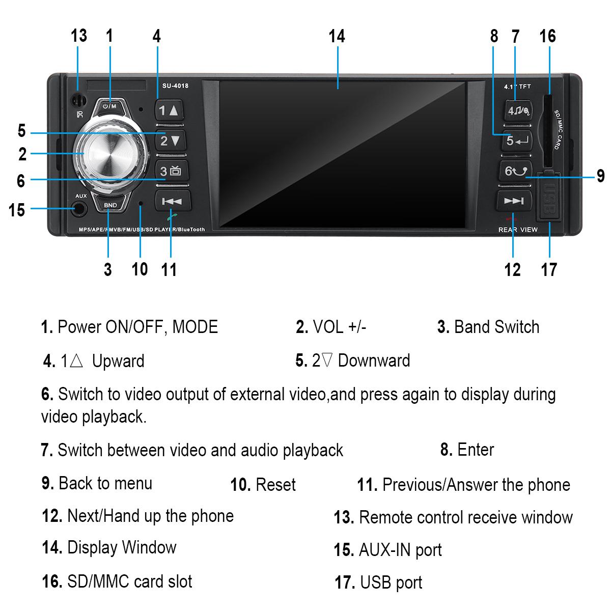 Мощна MP5 авто-аудио-видео система SU-4018(3615B) Bluetooth, 4x50W, вход за задна камера